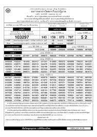 ตรวจหวย ตรวจผลสลากกินแบ่งรัฐบาล 2 พฤษภาคม 2557 ใบตรวจหวย 2/5/57