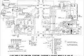 77 ford alternator wiring diagram 77 wiring diagrams 1977 ford f150 fuse box diagram at 1977 Ford F 150 Wiring Diagram