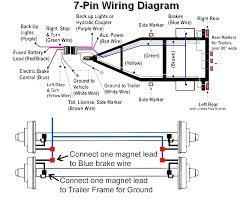 7 pin trailer plug wiring diagram pinterest utility magnificent 4 way trailer wiring at 7 Pin Plug Wiring Diagram