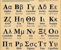 The acrophonic system was replaced by an alphabetic system that assigned numerical values to all. Greek Alphabet May Be Used For Only The Second Time In History This Hurricane Season 2020 Greek City Times