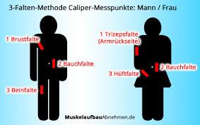 Körperfettrechner 3 falten methode