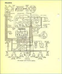 tr6 wiring diagram luxury tr6 wiring diagram wiring diagram triumph triumph spitfire wiring diagram tr6 wiring diagram elegant triumph tr6 wiring diagram wiring diagrams