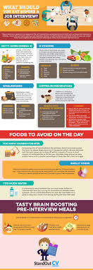 to eat before a job interview what to eat before a job interview
