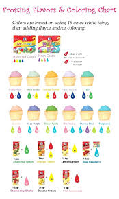 Food Coloring Chart Food Coloring Color Guide Axionsheet Co