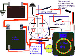 Small Engines - » Basic Tractor wiring diagram