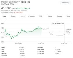 Tesla's mission is to accelerate the world's transition to sustainable energy. Tesla Tsla Crashes Announces Completion Of Capital Raise Electrek