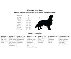 For Dogs Mange Dosage Chart Prevention Ivermectin Heartworm