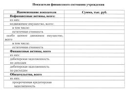 Дипломная работа Оценка недвижимости Об организации учета имущества Санкт Петербурга и порядке
