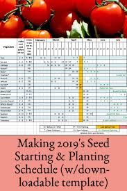 Planting Chart Zone 6 Making 2019s Seed Starting Planting Schedule W