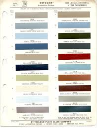 Paint Chips 1966 Lincoln Thunderbird