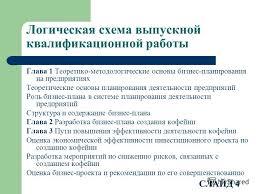 Презентация на тему ПРЕЗЕНТАЦИЯ ДИПЛОМНОЙ РАБОТЫ НА ТЕМУ  4 Логическая схема выпускной квалификационной работы