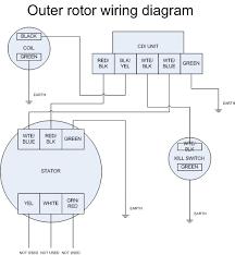 loncin 110 wiring diagram loncin image wiring diagram loncin 125 wiring diagram loncin auto wiring diagram schematic on loncin 110 wiring diagram