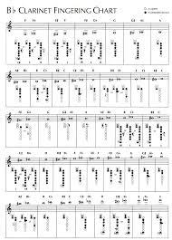 B Flat Baritone Finger Chart 69 True Free Bass Clarinet Finger Chart