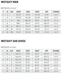 Mares Kaila Size Chart 34 Reasonable Mares Wetsuit Sizing Chart