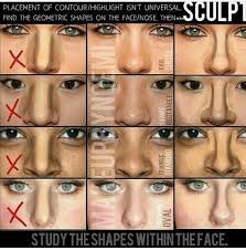 face shapes nose contouring for diffe nose shapes contour makeup tutorialsmakeup