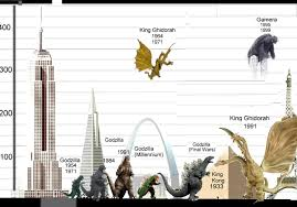 Sandworm Size Chart Expert Godzilla Height Comparison Comparing The Size Of All