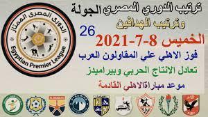 ترتيب الدوري المصري بعد فوز الأهلي علي المقاولون الخميس 8-7-2021 - YouTube