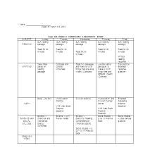Weekly Homework Assignment Sheet Weekly Homework Template School Assignment Planner Assignm