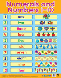 Who Is Number 1 In The Uk Charts Numerals And Numbers 1 10 Maths Wall Charts