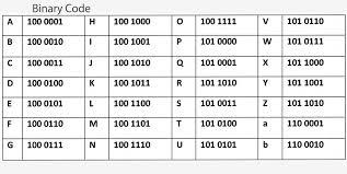 Binary Code Chart Destiny 11 Binary Alphabet Chart Binary Code Emma Binary Chart