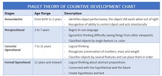 moral development in adolescence essay outsmartedenvision ga moral development in adolescence essay