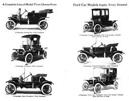 henry ford cars timeline. Exellent Henry Invention Of The Ford Model T Throughout Henry Cars Timeline Y