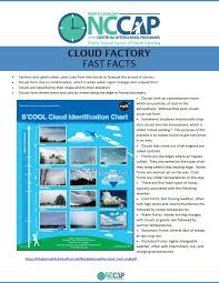S Cool Cloud Identification Chart Cloud Factory Nc Center For Afterschool Programs