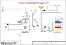 thermal zone heat pump wiring diagram for borders underfloor heating Goodman Heat Pump Wiring Diagram thermal zone heat pump wiring diagram for borders underfloor heating supply and install underfloor heating on