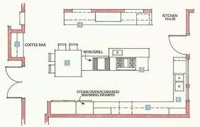 Kitchen Planning And Design