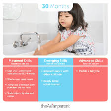 26 Month Old Milestones Chart Toddler Development And Milestones Your 26 Month Old