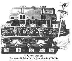 engine tips dodge truck website 273 318 small block la engine 70 ft lbs