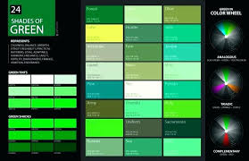 amusing shades of green names color palette list dazzling living paint ideas together with chart design colors interior