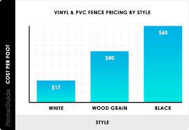 Film Gauge Chart Vinyl Gauge Thickness Chart