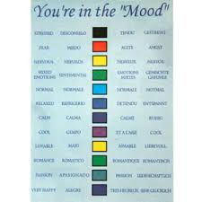 What We Found Out Mood Ring Colors And Their Meanings