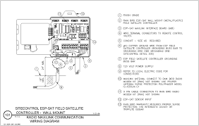 pdf] bird esp 6tm manual (28 pages) bird esp 6tm motorcycle rain bird esp modular error codes at Rain Bird Esp Modular Wiring Diagram