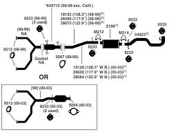 2001 gmc sonoma fuse box diagrams not lossing wiring diagram • gmc yukon radio wiring diagram gallery gmc auto wiring gmc jimmy fuse box diagram 2005 gmc