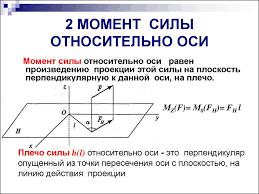 Момент силы относительно точки Студопедия Момент силы относительно точки реферат