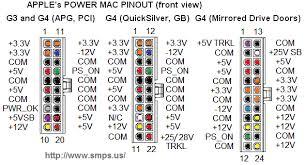 Computer Power Supply Chart Power Supply Pinouts Atx Dell Power Mac