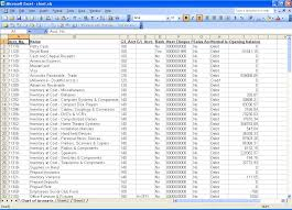 Sage 300 Chart Of Accounts How To Use The Same Chart Of Account Structure For A New