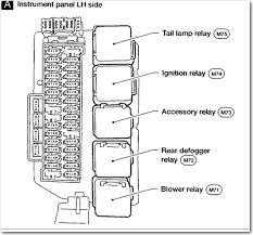 2005 nissan frontier fuse box wiring diagram \u2022 2002 nissan frontier fuse box 2002 nissan maxima fuse diagram wiring diagram database rh brandgogo co 2005 nissan frontier fuse box location 2005 nissan frontier fuse box location