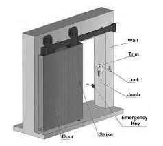 flush mouted barn door locks