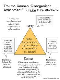 Janina Fisher Phd Psychoeducational Flip Chart