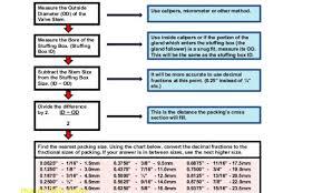 La Mirada Theater Seating Chart Electrical Box Sizing Chart Nutrsp Info