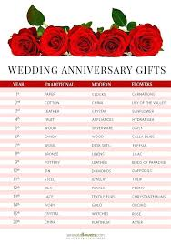 65th wedding anniversary gift ideas wedding anniversary gifts by year 65th wedding anniversary gift ideas for