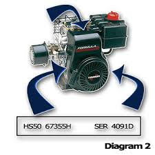 Tecumseh 3 to 11 HP 4-Cycle L-Head General Information | Small ...