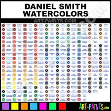 Daniel Smith Watercolor Dot Chart Daniel Smith Watercolor Chart In 2019 Watercolor Art