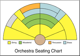 Clip Art Orchestra Seating Chart Color Blank I Abcteach Com