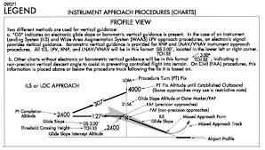 Jeppesen Ifr Chart Legend Cdfa Aviationchief Com