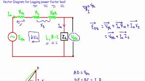 alternator phasor diagram with lagging power factor load you npn transistor output transistor 8550