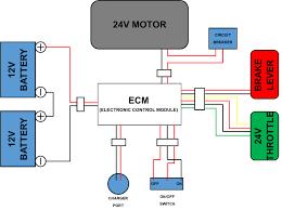 Technical Diagrams Cruzin Cooler